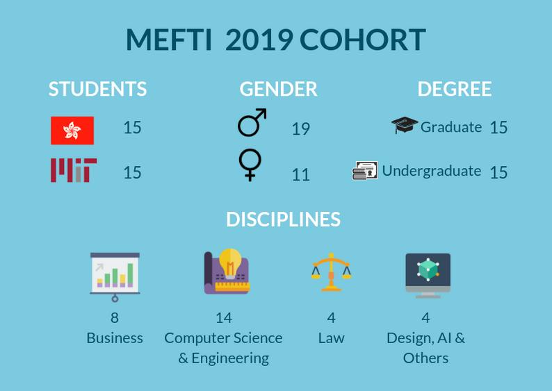 Home | MIT Entrepreneurship and FinTech Integrator (MEFTI)